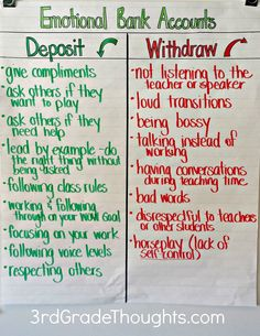 Deposits & Withdraws
