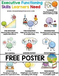 Executive Functioning Skills Learners Need Free Poster - Executive functioning skills matter! Grab this free printable poster as a reminder to focus on time - Study Skills, Coping Skills, Life Skills, Skills List, Social Skills Lessons, Study Tips, Special Education Classroom, Kids Education, Science Education