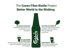 Carlsberg Will Soon Serve Its Beer In 'World's First' Biodegradable Bottle - DesignTAXI.com