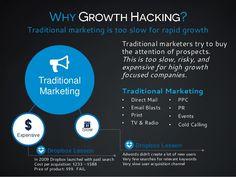 Growth Hacking - 10 Key Checklist