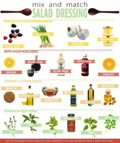 Healthy Homemade Salad Dressing Recipes - Easily Make Your Own - avoid the store bought stuff and get healthy with these ideas.