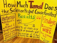 How much turmoil does science projects cause families