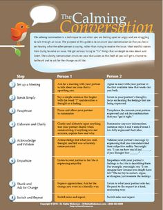 Relationship Repair Process The calming conversation -what a healthy relationship looks like. A great tool to use when you are feeling upset or angry and are struggling to talk through an issue!The Process The Process may refer to: Counseling Activities, Therapy Activities, Therapy Worksheets, Calming Activities, Coping Skills, Life Skills, Social Work, Social Skills, Relationship Repair