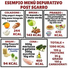 Nessuna descrizione della foto disponibile. Food Calories List, 1200 Calories, Light Recipes, Clean Recipes, Healthy Recipes, Healthy Life, Healthy Eating, Nutrition Information, No Calorie Foods