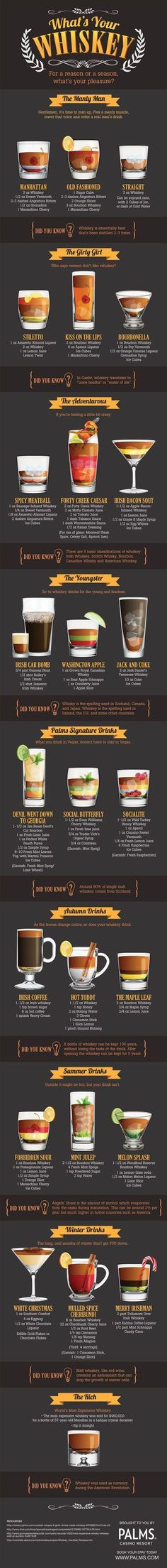 """This eye-catching infographic, titled: """"What's Your Whiskey?"""", covers an array of topics that all have to do with this distinguished type of alcohol including its' extensive history, popular drink recipes for all types of occasions and tons of interesting facts! http://www.palms.com/palms-blog/what_s_your_whiskey"""