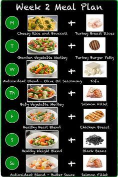 SPRING SLIM DOWN: YOUR TWO-WEEK, VEGGIE-PACKED MEAL PLAN Follow:Green Giant,Healthy Eating,Healthy Food,Healthy Meals,Live Better America Food,Low-Calorie Foods,Meal Planning,Meal Pl…