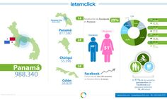 FaceBook en Panamá #infografia