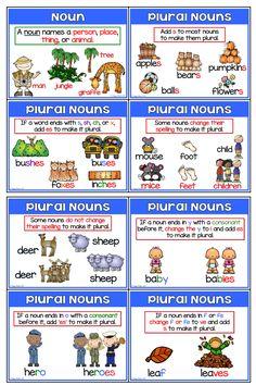 English Vocabulary List, Teaching English Grammar, English Grammar Worksheets, English Idioms, English Lessons, Writing Comprehension, Math Fact Fluency, Writing Rubrics, Paragraph Writing