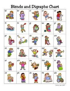 Blends and Digraphs Chart. - Re-pinned by #PediaStaff.  Visit http://ht.ly/63sNt for all our pediatric therapy pins