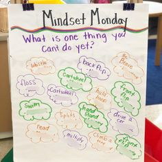 Kick off the day right! Here are some of our favorite morning message ideas that teachers are using to connect with their students. Future Classroom, School Classroom, Classroom Decor, Morning Meeting Activities, Morning Meetings, Morning Meeting Greetings, Morning Board, Daily Writing Prompts, Bell Work