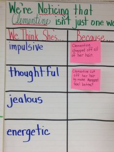 """Who Killed Mr. Chippendale """"Really, Who is Mr. Chippendale?"""" Character traits with text evidence"""