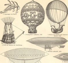 1904 Aviation,  Airplanes and Balloons, Montgolfier, Giffard, Trouve Original Antique Engraving to Frame