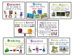 Reading Comprehension Skill Charts :)