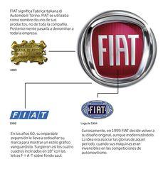 Fiat History Logo