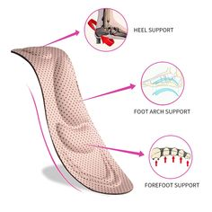 5318a06d38 SALE ELEFT 4D Memory Foam Orthotic Insole Arch Support Orthopedic Insoles  For Shoes Flat Foot Feet