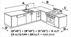Custom Kitchen Countertops - IKEA Ikea Kitchen, Kitchen Shelves, Kitchen Decor, Kitchen Ideas, Kitchen Designs, Custom Countertops, Kitchen Countertops, Kitchen Cabinets, Kitchen Measurements