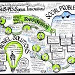 Vlaamse 'Sociale Innovatiefabriek' van start