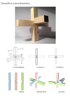 Nœud de bois à 3 branches : une verticale et deux horizontales venant s'entrecroiser. Japanese Joinery, Timber Structure, Wood Joints, Japanese House, Bed Furniture, Kid Beds, Retail Design, Wood Carving, Pavilion