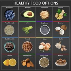 Weight Control, Nutrition