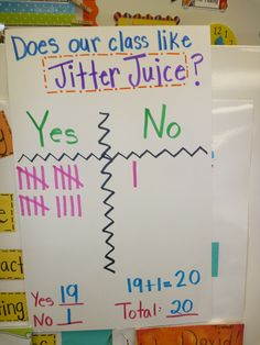 Tally Marks Tie-in for Jitter Juice- for First Grade Jitters book First Day Of School Activities, Activities For Boys, Kindergarten First Day, 1st Day Of School, First Grade Classroom, Beginning Of The School Year, 1st Grade Math, Kindergarten Classroom, School Classroom