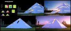 Bilderesultat for pyramid shaped house