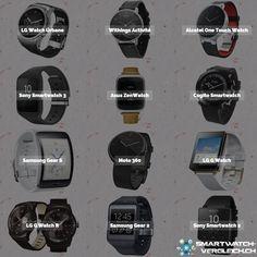 Bereits 12 Smartwatchs sind bei uns gelistet. Und es kommen weitere dazu. Schon sehr bald. Denn die Zeit der #Smartwatch hat erst begonnen.   Alle bei uns gelisteten findest du hier. -> Alcatel One Touch, Smartwatch, Sony, Samsung, Smart Watch