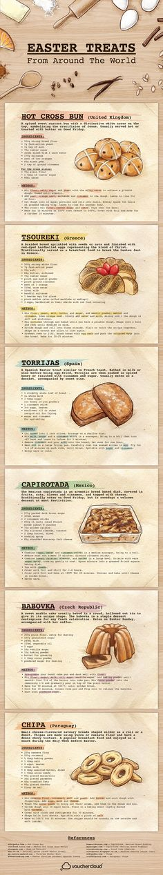 Easter Treats from Around the World #Infographic #Food #Travel