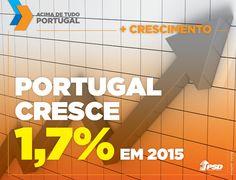 Dados divulgados hoje pela Organização para a Cooperação e Desenvolvimento Económico. #acimadetudoportugal