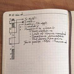 Susiebjournal timeline. Top 8 Bullet Journal Ideas for 2016 – Bullet Journal®