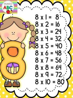 - Mundo Kids By Marly - Tabuada pronta pra imprimir ! 1st Grade Math Worksheets, First Grade Activities, Kids Learning Activities, Reward System For Kids, Learning Multiplication, Spanish Lessons For Kids, Teacher Supplies, Math For Kids, Math Lessons