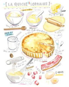 """Quiche Lorraine Famous french quiche lorraine illustrated recipe Archival giclee reproduction print from watercolor illustration. Printed on fine art """" BFK Rives """" hot-pressed pape French Kitchen Decor, Kitchen Art, Mexican Food Recipes, Dessert Recipes, Watercolor Food, Watercolor Illustration, Illustration Dessert, Illustration Simple, Illustration Vector"""