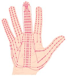hand points
