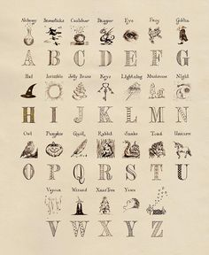 Harry Potter alphabet poster .... A is for Alchemy, B is for Broomsticks ... film prop that hung on baby Harry's nursery bedroom wall at Godric's Hollow house of his parents, by design team MinaLima (Eduardo Lima and Miraphora Mina)