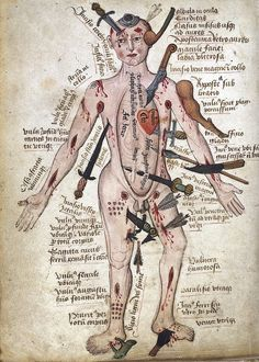The Wound Man from Wellcome Library's MS. 290 — Source (CC BY 4.0).. wound man