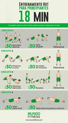 Fitness Trainer Near Me - Hiit Workout At Home, Gym Workout Tips, Workout Videos, At Home Workouts, Cardio Workouts, Tabata, Hiit Elliptical, Weekly Workout Routines, Workout Regimen
