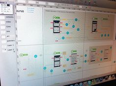 23 Beautiful Wireframe Sketches for Web Designers Mobile App Templates, User Centered Design, Ui Design Inspiration, Design Ideas, Web Mockup, Information Architecture, App Design, Smart Design, User Experience Design