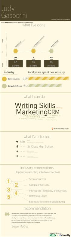 How To Do An Resume Visual Resume Of David Gooddavid Good Via Slideshare  Blogs .