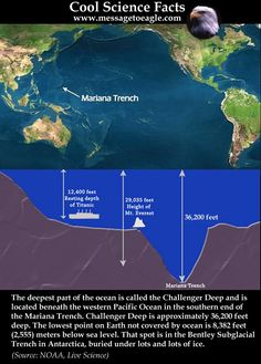Science facts Mariana Trench