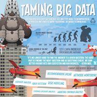 """Big List"""" of the Big Data infographics"""