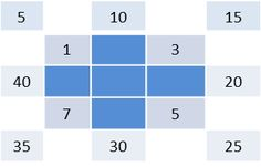 Numbers game Chessboard II. Trying to fill blue fields!