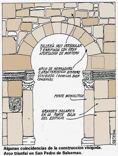 Arco de herradura visigodo. Más abierto del que se usará posteriormente en la arquitectura musulmana. Se usan cubiertas abovedadas de cañón o herradura.