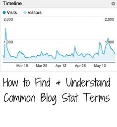 great tutorial on understanding blog stats by @Kelly Whalen