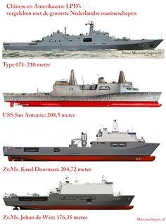 Navy Coast Guard, Navy Aircraft Carrier, Military Drawings, Us Navy Ships, Ship Drawing, Naval History, Navy Marine, Military Weapons, Luxury Yachts