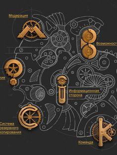 Illustration of the mechanism Wacom & Ps on Behance