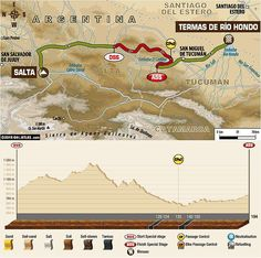 #Dakar2015 Tomorrow's stage will take the Dakar field from Salta to Termas Rio Hondo. Following a 184-kilometre liaison-section, the competitors will start into a 194-kilometre special stage that will be – according to the organisers – fast and a navigational challenge. Afterwards, the field will have to cover another 142 kilometres to the bivouac.