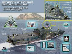 lcs 2 ship - Google Search