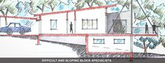Specialised in designing & building on all block types: Irregular shaped, downward & upward sloping and narrow, in Brisbane area & Gold Coast. Location based design to best capture the environment and views. Sloped Backyard, Backyard House, Backyard Ideas, Split Level House Plans, Small House Plans, Houses On Slopes, Pole House, Raised House, Hillside House