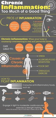 Find out how to fight body inflammation with an anti-inflammatory diet #infographic