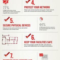 10-Step Security Checklist