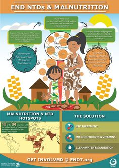 End Malnutrition and Neglected Tropical Diseases   End7